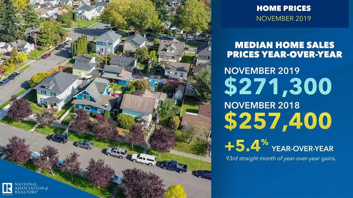 November 2019 Existing Home Salea
