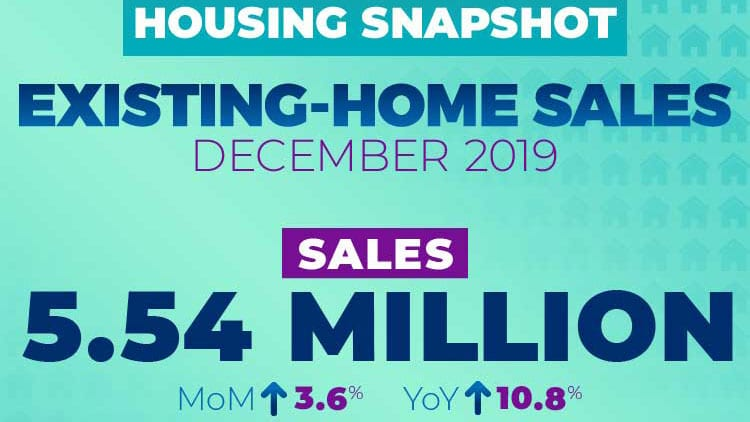 December 2019 Existing Home Sales